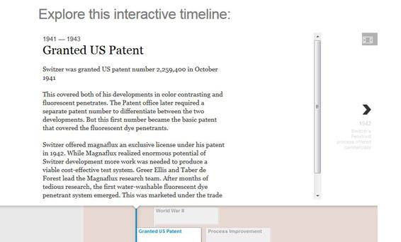interactive timeline still